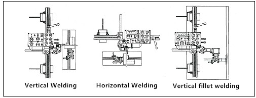 Horizontal Welding Carriage